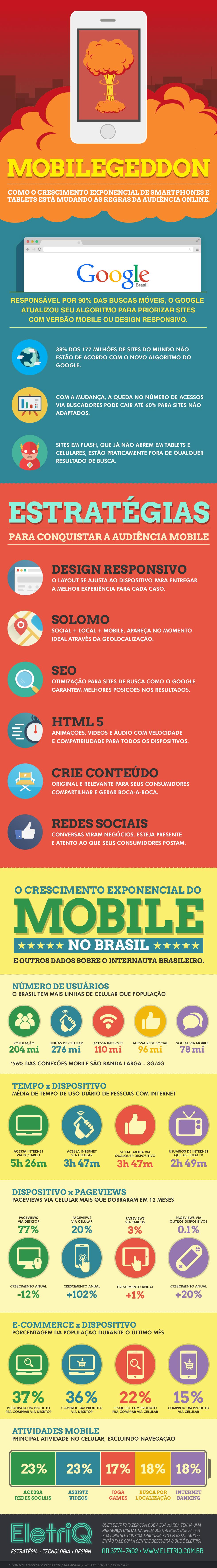 Infográfico Apocalipse Mobile ou Mobilegeddon, mostra como o crescimento exponencial de smartphones e tablets está mudando as regras da audiência online no Brasil.